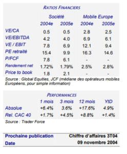 finance-et-performance